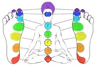 riflessologia chakra